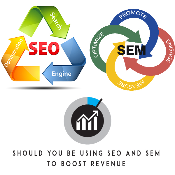 SEO to Boost Revenue
